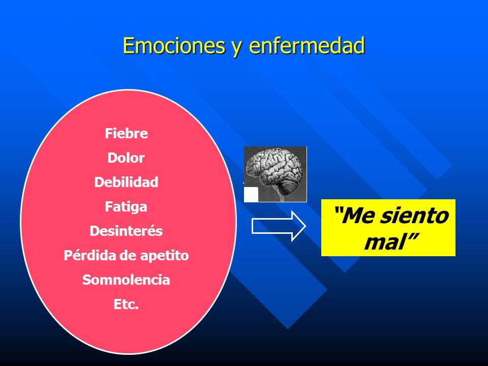 Emociones y enfermedad Fiebre Dolor Debilidad Fatiga Desinterés Pérdida de apetito Somnolencia Etc. Me siento mal