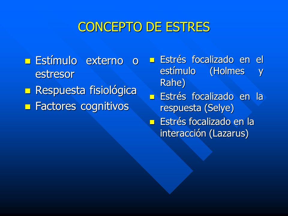 CONCEPTO DE ESTRES Estímulo externo o estresor Estímulo externo o estresor Respuesta fisiológica Respuesta fisiológica Factores cognitivos Factores co