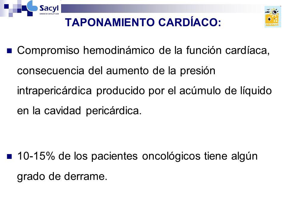 TAPONAMIENTO CARDÍACO: Compromiso hemodinámico de la función cardíaca, consecuencia del aumento de la presión intrapericárdica producido por el acúmulo de líquido en la cavidad pericárdica.