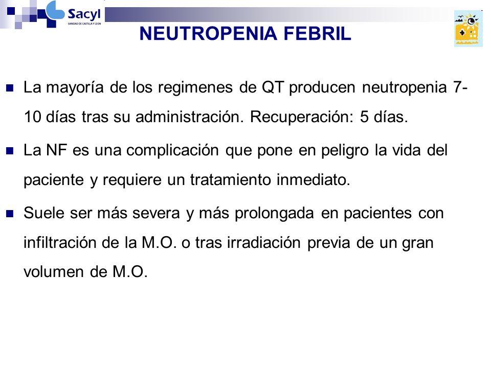 NEUTROPENIA FEBRIL La mayoría de los regimenes de QT producen neutropenia 7- 10 días tras su administración.