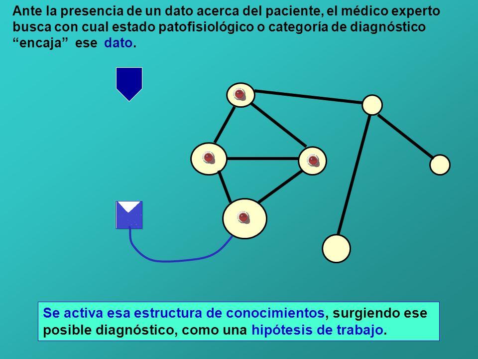 Ante la presencia de un dato acerca del paciente, el médico experto busca con cual estado patofisiológico o categoría de diagnóstico encaja ese dato.
