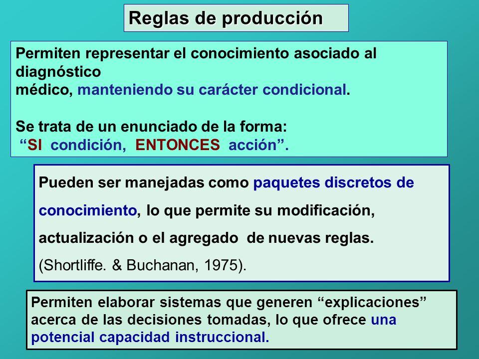 Reglas de producción Permiten representar el conocimiento asociado al diagnóstico médico, manteniendo su carácter condicional. Se trata de un enunciad