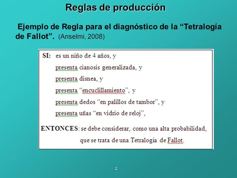 Reglas de producción Ejemplo de Regla para el diagnóstico de la Tetralogía de Fallot.