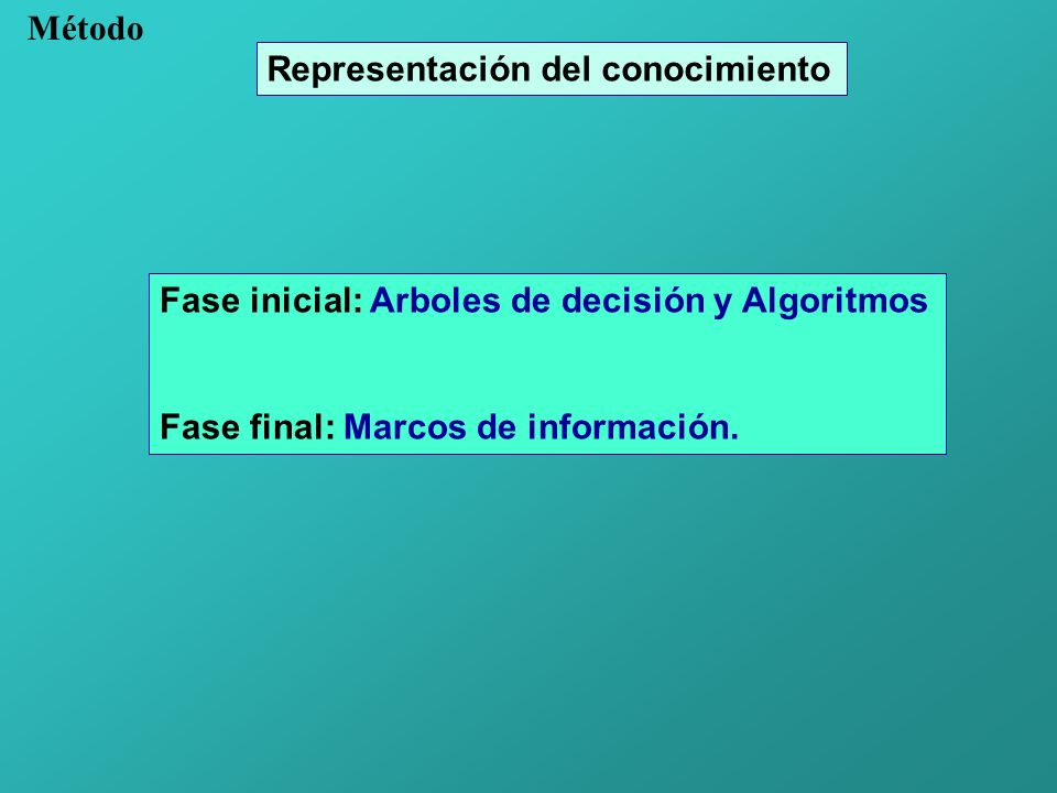 Fase inicial: Arboles de decisión y Algoritmos Fase final: Marcos de información. Método Representación del conocimiento