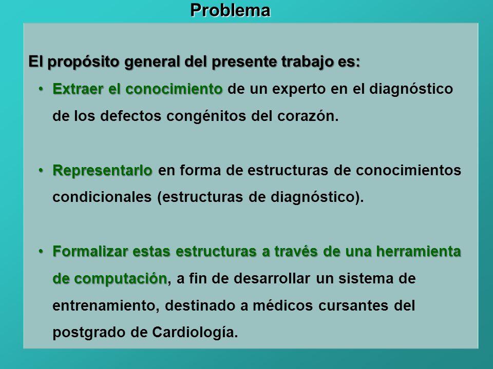 Problema El propósito general del presente trabajo es: Extraer el conocimientoExtraer el conocimiento de un experto en el diagnóstico de los defectos congénitos del corazón.