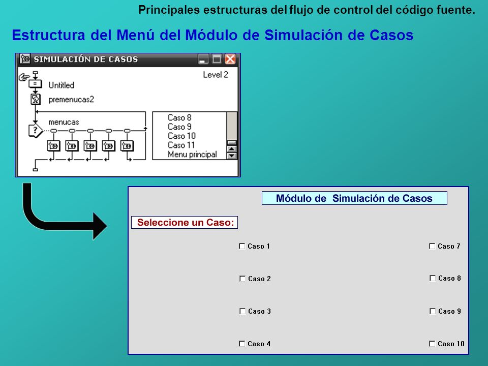 Principales estructuras del flujo de control del código fuente. Estructura del Menú del Módulo de Simulación de Casos