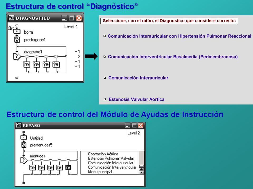Estructura de control Diagnóstico Estructura de control del Módulo de Ayudas de Instrucción