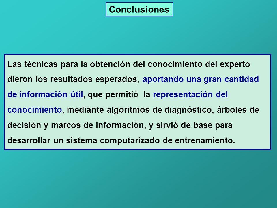 Conclusiones Las técnicas para la obtención del conocimiento del experto dieron los resultados esperados, aportando una gran cantidad de información ú