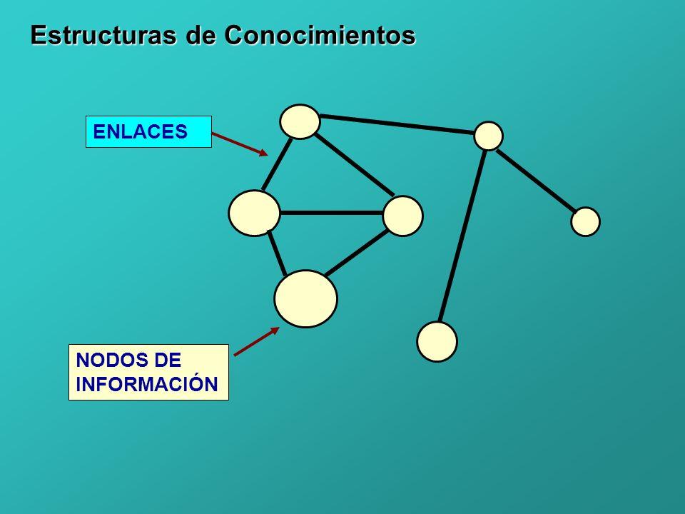 NODOS DE INFORMACIÓN Estructuras de Conocimientos ENLACES
