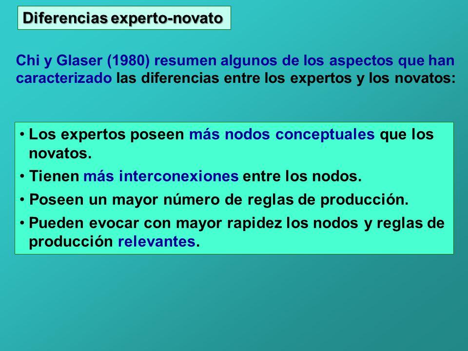 Los expertos poseen más nodos conceptuales que los novatos.