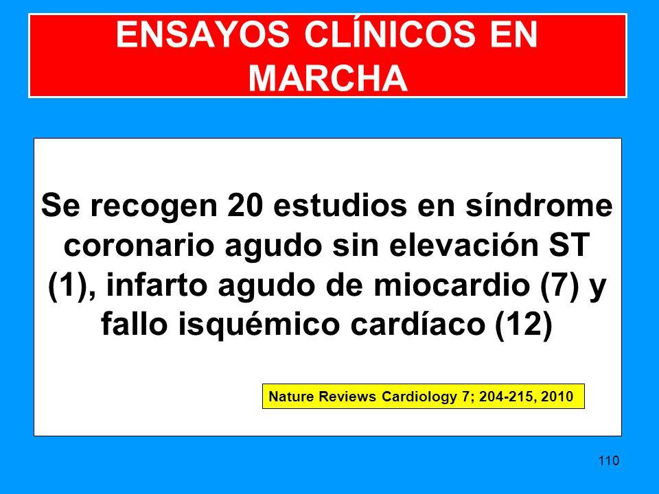 ENSAYOS CLÍNICOS EN MARCHA Se recogen 20 estudios en síndrome coronario agudo sin elevación ST (1), infarto agudo de miocardio (7) y fallo isquémico cardíaco (12) 110 Nature Reviews Cardiology 7; 204-215, 2010