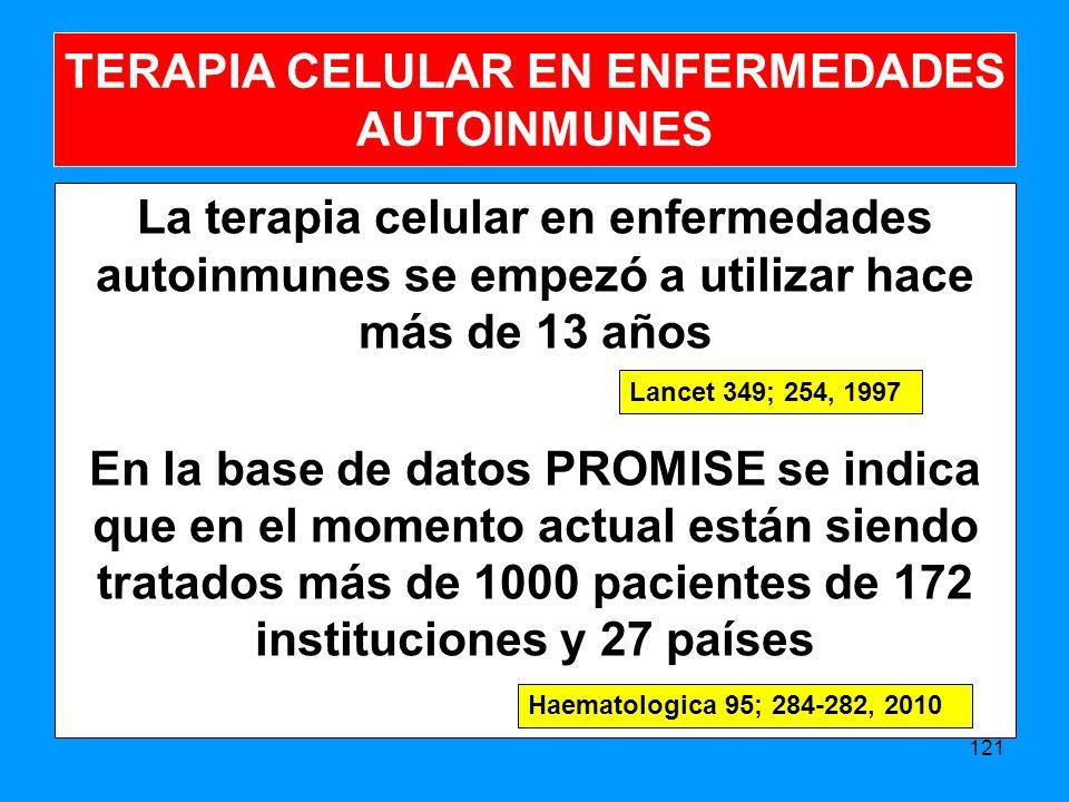 TERAPIA CELULAR EN ENFERMEDADES AUTOINMUNES La terapia celular en enfermedades autoinmunes se empezó a utilizar hace más de 13 años En la base de datos PROMISE se indica que en el momento actual están siendo tratados más de 1000 pacientes de 172 instituciones y 27 países 121 Lancet 349; 254, 1997 Haematologica 95; 284-282, 2010