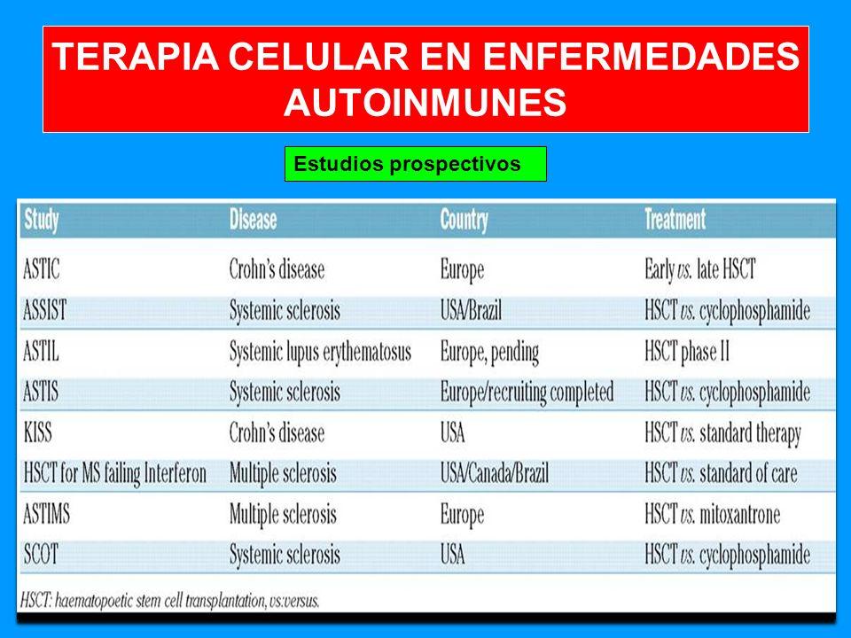 124 Estudios prospectivos TERAPIA CELULAR EN ENFERMEDADES AUTOINMUNES
