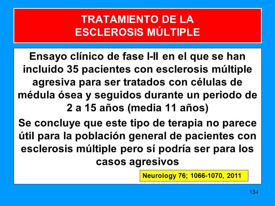 TRATAMIENTO DE LA ESCLEROSIS MÚLTIPLE Ensayo clínico de fase I-II en el que se han incluido 35 pacientes con esclerosis múltiple agresiva para ser tratados con células de médula ósea y seguidos durante un periodo de 2 a 15 años (media 11 años) Se concluye que este tipo de terapia no parece útil para la población general de pacientes con esclerosis múltiple pero sí podría ser para los casos agresivos 134 Neurology 76; 1066-1070, 2011