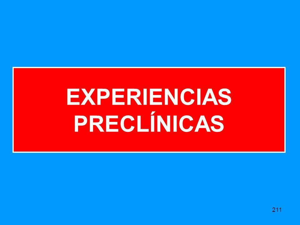 211 EXPERIENCIAS PRECLÍNICAS