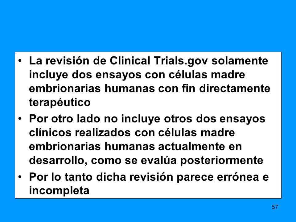 La revisión de Clinical Trials.gov solamente incluye dos ensayos con células madre embrionarias humanas con fin directamente terapéutico Por otro lado no incluye otros dos ensayos clínicos realizados con células madre embrionarias humanas actualmente en desarrollo, como se evalúa posteriormente Por lo tanto dicha revisión parece errónea e incompleta 57