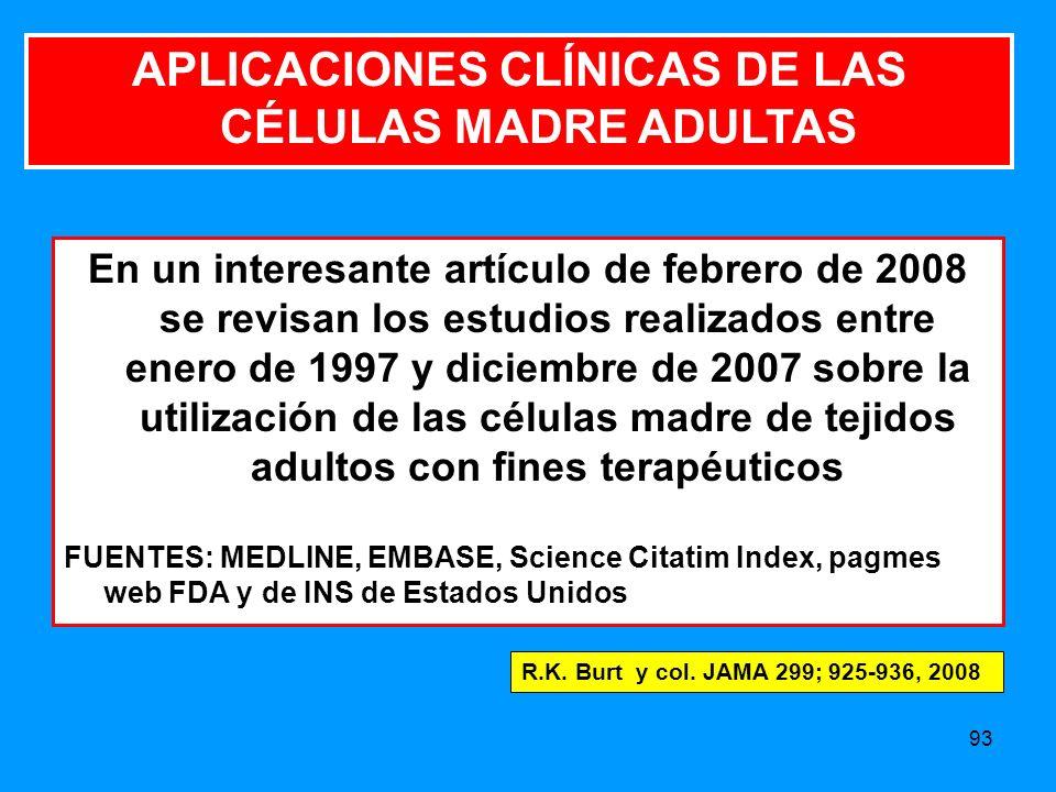 93 APLICACIONES CLÍNICAS DE LAS CÉLULAS MADRE ADULTAS En un interesante artículo de febrero de 2008 se revisan los estudios realizados entre enero de 1997 y diciembre de 2007 sobre la utilización de las células madre de tejidos adultos con fines terapéuticos FUENTES: MEDLINE, EMBASE, Science Citatim Index, pagmes web FDA y de INS de Estados Unidos R.K.