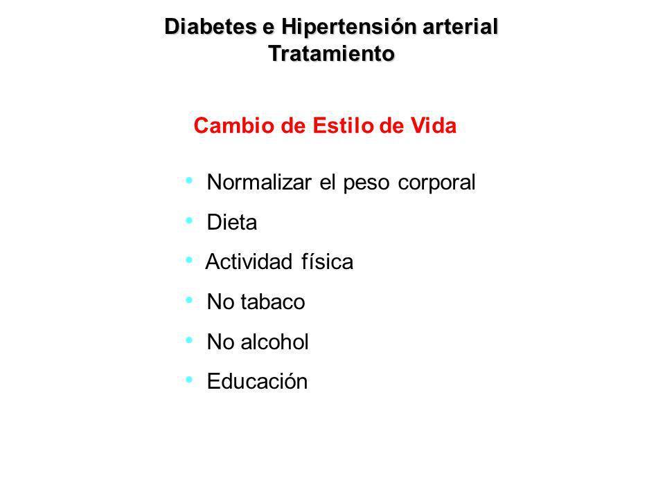 Diabetes e Hipertensión arterial Tratamiento Normalizar el peso corporal Dieta Actividad física No tabaco No alcohol Educación Cambio de Estilo de Vid