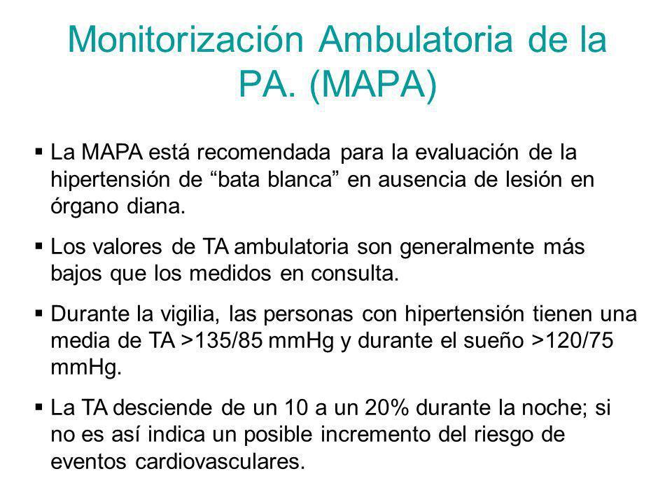 Monitorización Ambulatoria de la PA. (MAPA) La MAPA está recomendada para la evaluación de la hipertensión de bata blanca en ausencia de lesión en órg