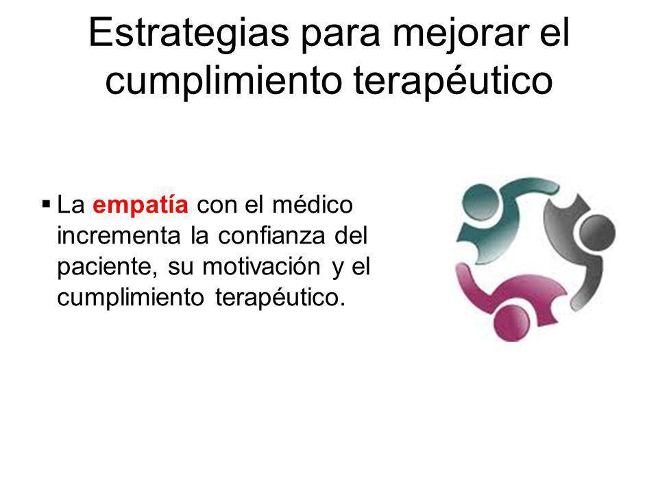 Estrategias para mejorar el cumplimiento terapéutico La empatía con el médico incrementa la confianza del paciente, su motivación y el cumplimiento te