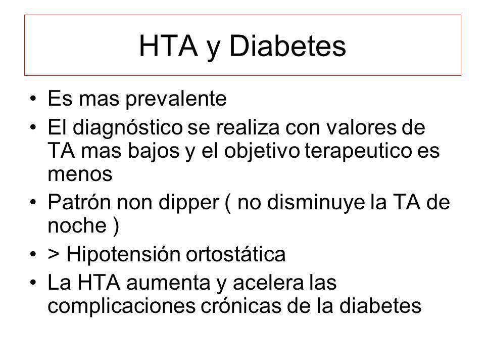 HTA y Diabetes Es mas prevalente El diagnóstico se realiza con valores de TA mas bajos y el objetivo terapeutico es menos Patrón non dipper ( no dismi