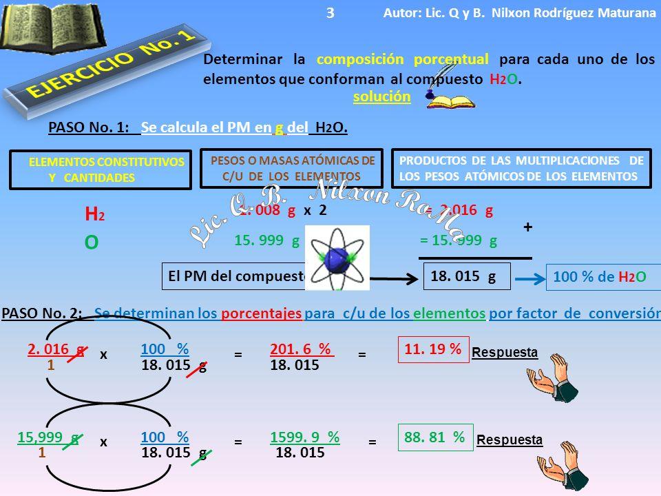 ELEMENTOS CONSTITUTIVOS Y CANTIDADES Respuesta El PM del compuesto es solución Determinar la composición porcentual para cada uno de los elementos que conforman al compuesto H 2 O.