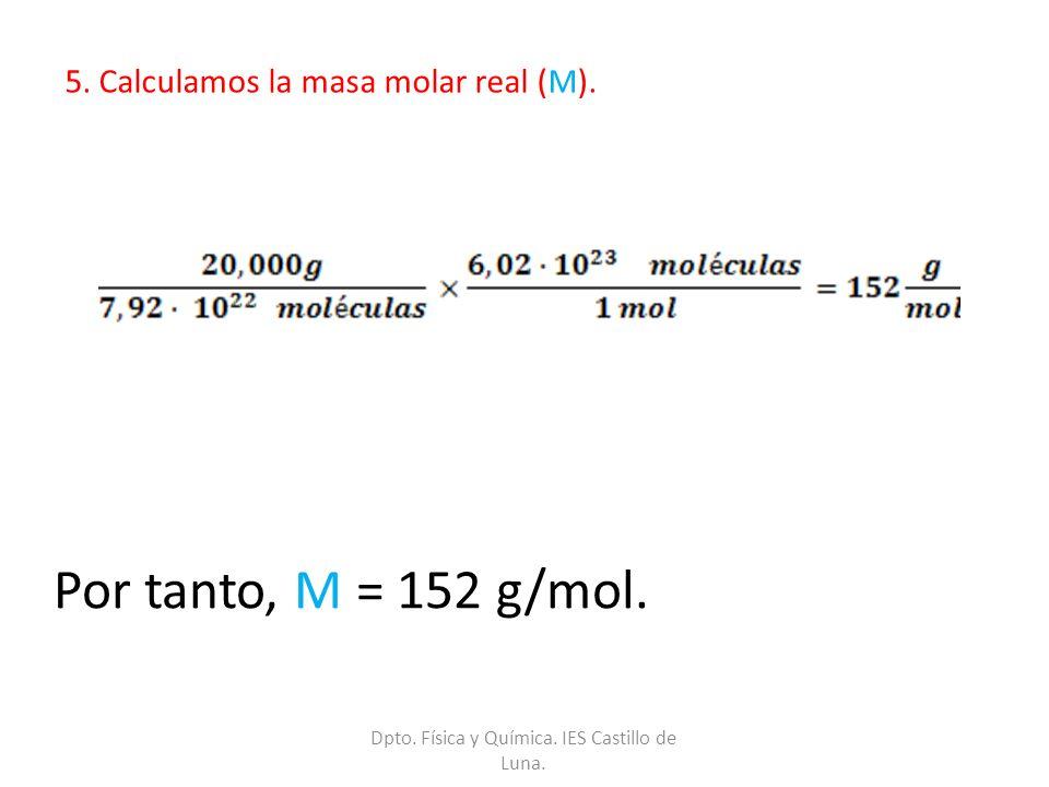 5. Calculamos la masa molar real (M). Por tanto, M = 152 g/mol. Dpto. Física y Química. IES Castillo de Luna.