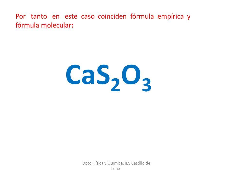 Por tanto en este caso coinciden fórmula empírica y fórmula molecular: CaS 2 O 3 Dpto. Física y Química. IES Castillo de Luna.