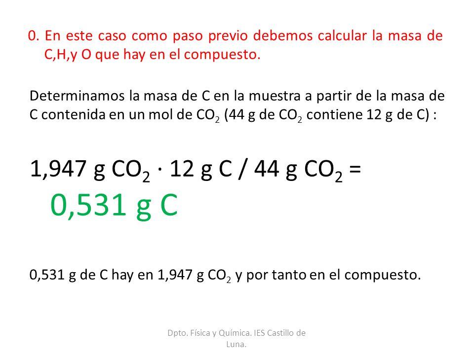0. En este caso como paso previo debemos calcular la masa de C,H,y O que hay en el compuesto. Determinamos la masa de C en la muestra a partir de la m
