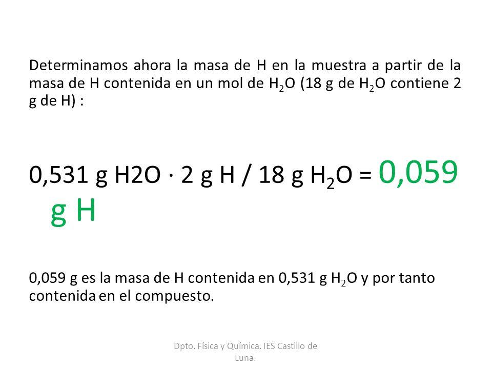 Determinamos ahora la masa de H en la muestra a partir de la masa de H contenida en un mol de H 2 O (18 g de H 2 O contiene 2 g de H) : 0,531 g H2O ·