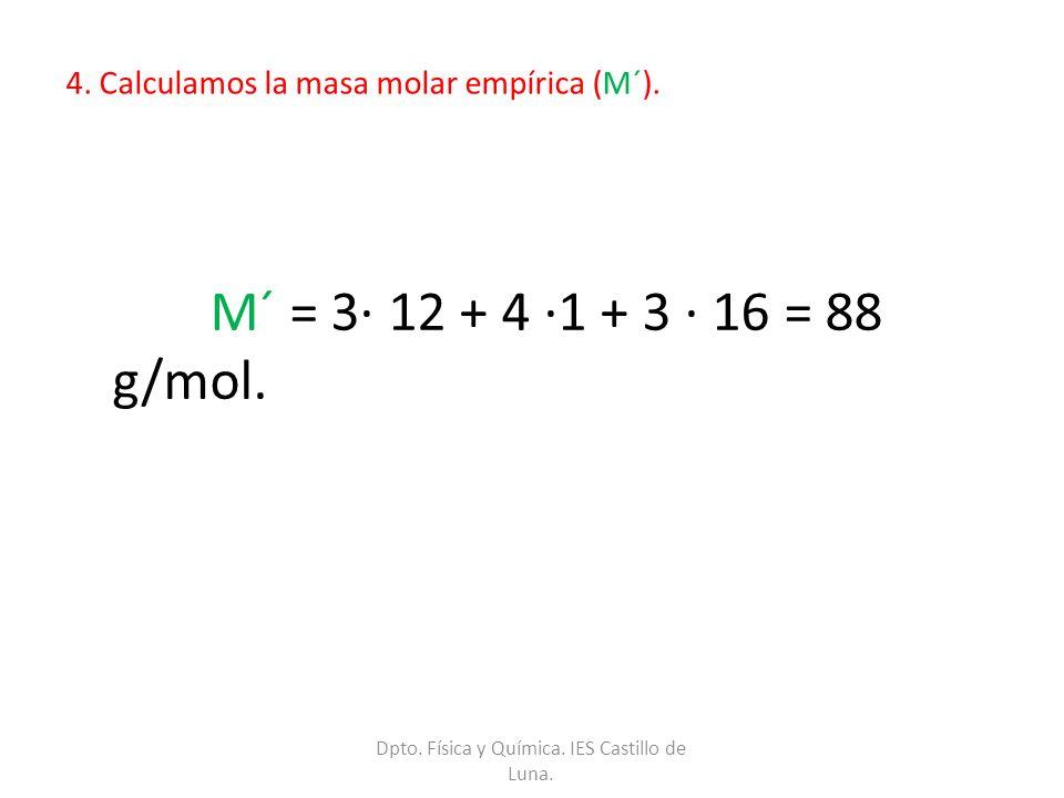 4. Calculamos la masa molar empírica (M´). M´ = 3· 12 + 4 ·1 + 3 · 16 = 88 g/mol. Dpto. Física y Química. IES Castillo de Luna.