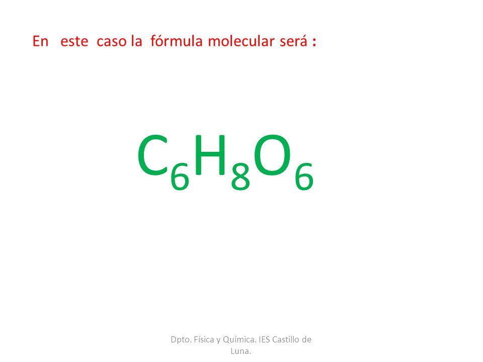En este caso la fórmula molecular será : C6H8O6 C6H8O6 Dpto. Física y Química. IES Castillo de Luna.