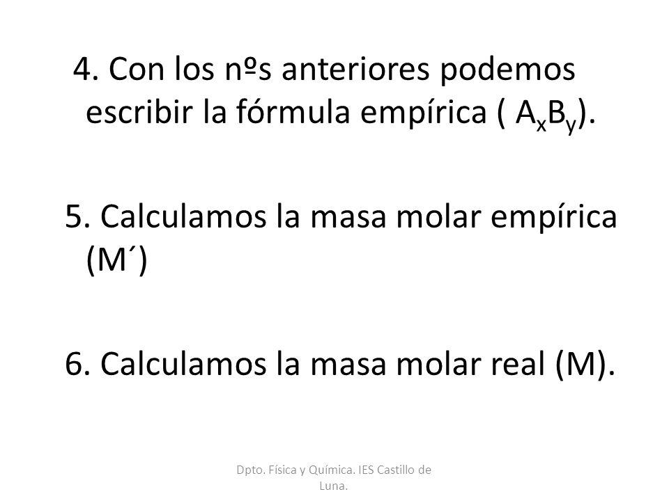 4. Con los nºs anteriores podemos escribir la fórmula empírica ( A x B y ). 5. Calculamos la masa molar empírica (M´) 6. Calculamos la masa molar real