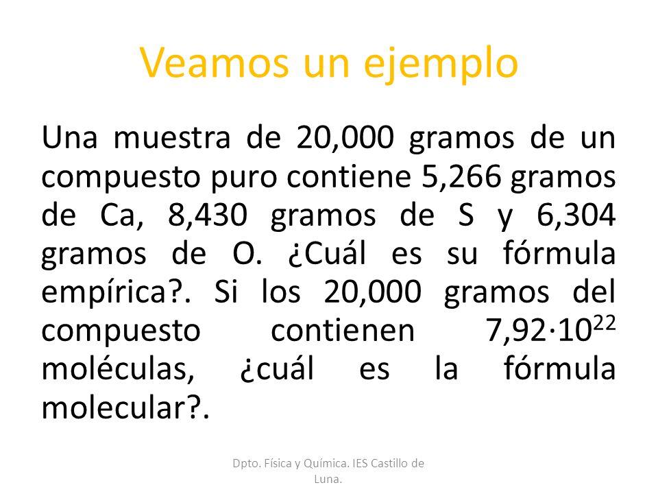 Veamos un ejemplo Una muestra de 20,000 gramos de un compuesto puro contiene 5,266 gramos de Ca, 8,430 gramos de S y 6,304 gramos de O. ¿Cuál es su fó