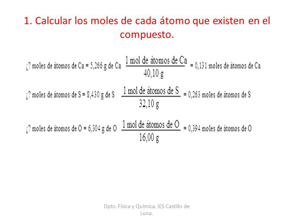 1. Calcular los moles de cada átomo que existen en el compuesto. Dpto. Física y Química. IES Castillo de Luna.