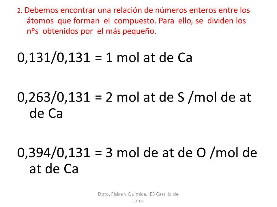 2. Debemos encontrar una relación de números enteros entre los átomos que forman el compuesto. Para ello, se dividen los nºs obtenidos por el más pequ