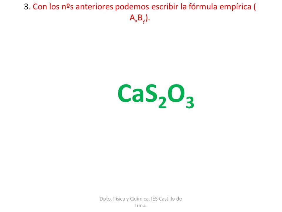 3. Con los nºs anteriores podemos escribir la fórmula empírica ( A x B y ). CaS 2 O 3 Dpto. Física y Química. IES Castillo de Luna.