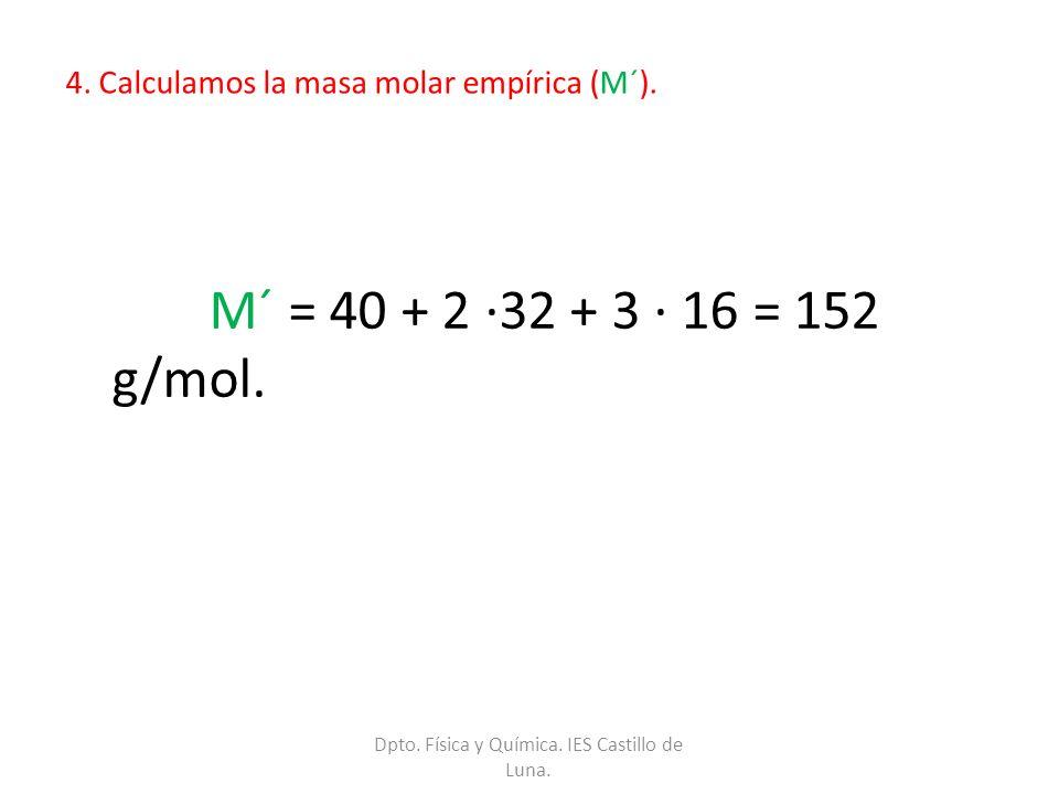 4. Calculamos la masa molar empírica (M´). M´ = 40 + 2 ·32 + 3 · 16 = 152 g/mol. Dpto. Física y Química. IES Castillo de Luna.