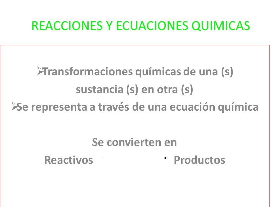 REACCIONES Y ECUACIONES QUIMICAS Transformaciones químicas de una (s) sustancia (s) en otra (s) Se representa a través de una ecuación química Se convierten en Reactivos Productos