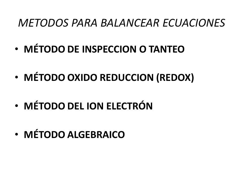 METODOS PARA BALANCEAR ECUACIONES MÉTODO DE INSPECCION O TANTEO MÉTODO OXIDO REDUCCION (REDOX) MÉTODO DEL ION ELECTRÓN MÉTODO ALGEBRAICO