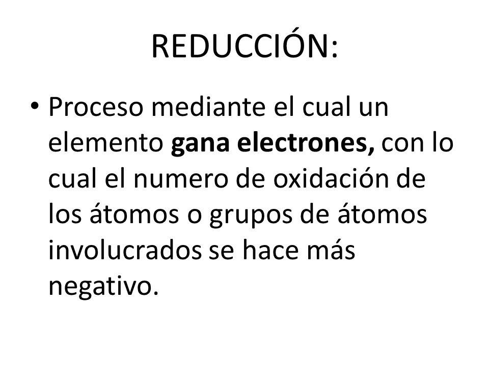REDUCCIÓN: Proceso mediante el cual un elemento gana electrones, con lo cual el numero de oxidación de los átomos o grupos de átomos involucrados se hace más negativo.