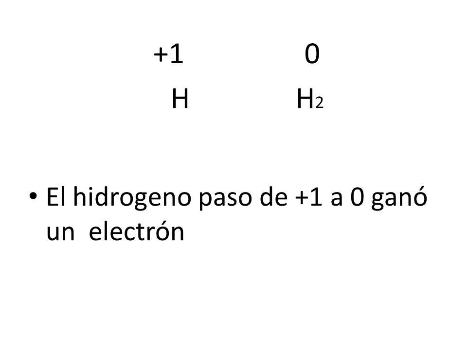 +1 0 H H 2 El hidrogeno paso de +1 a 0 ganó un electrón