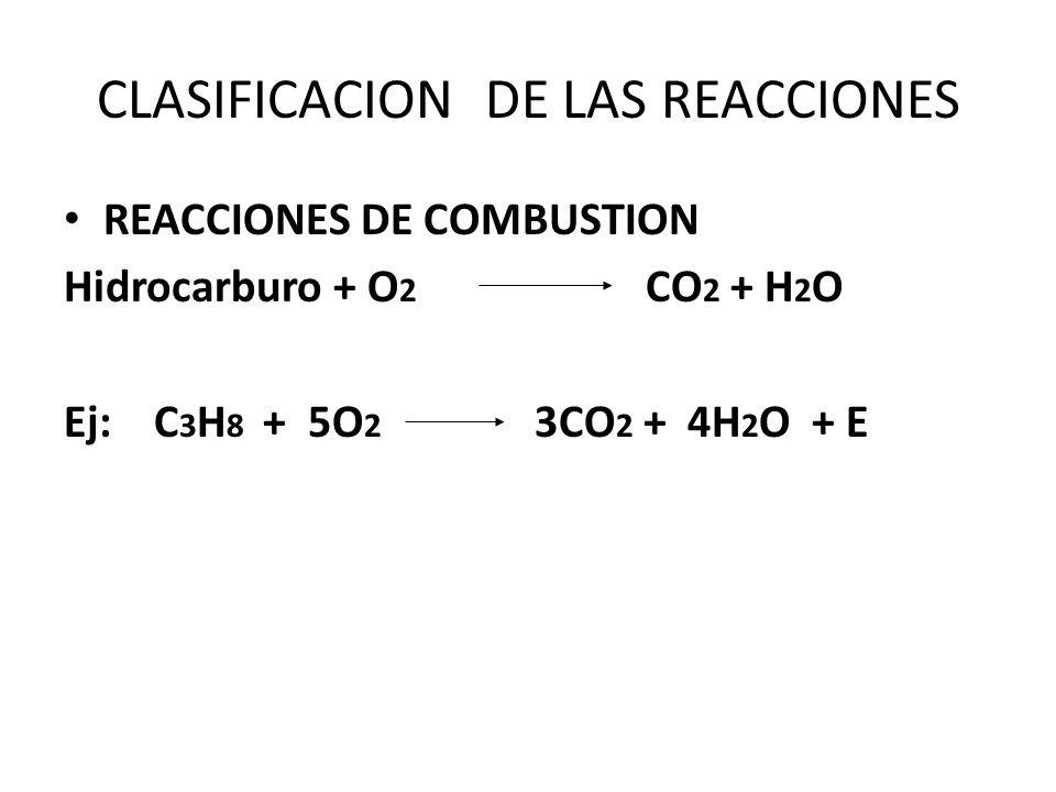 REACCIONES DE COMBINACION (COMPOSICION O SINTESIS). A + B AB Ej: 2H 2 (g) + O 2 2H 2 O(l)