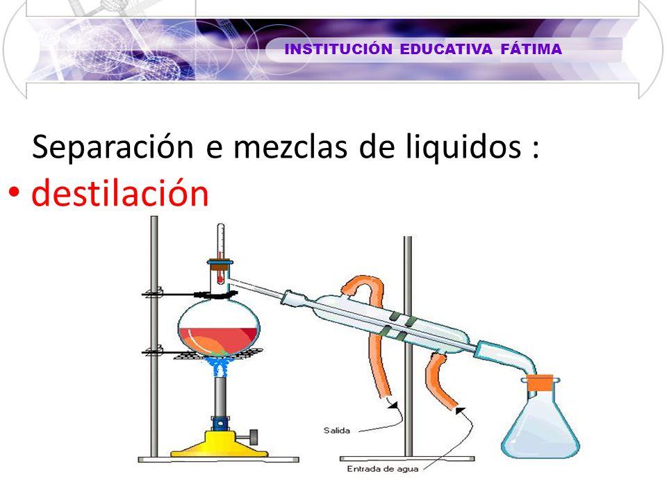 INSTITUCIÓN EDUCATIVA FÁTIMA Separación e mezclas de liquidos : destilación