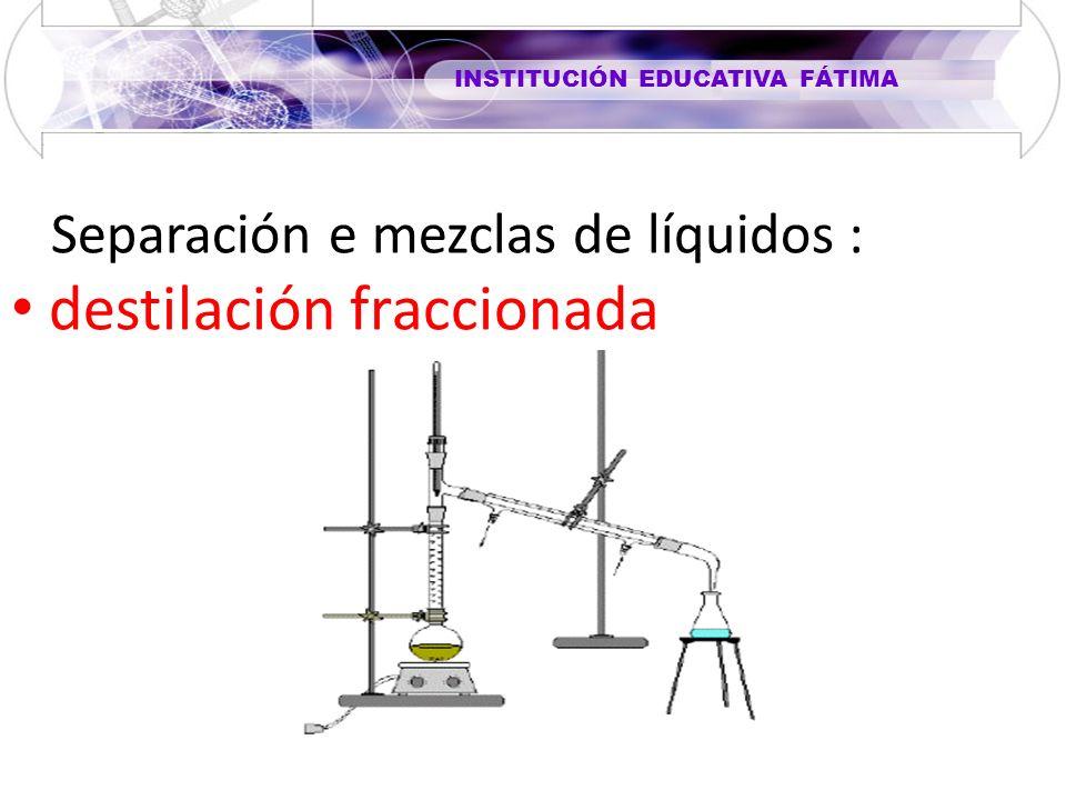 INSTITUCIÓN EDUCATIVA FÁTIMA Separación e mezclas de líquidos : destilación fraccionada