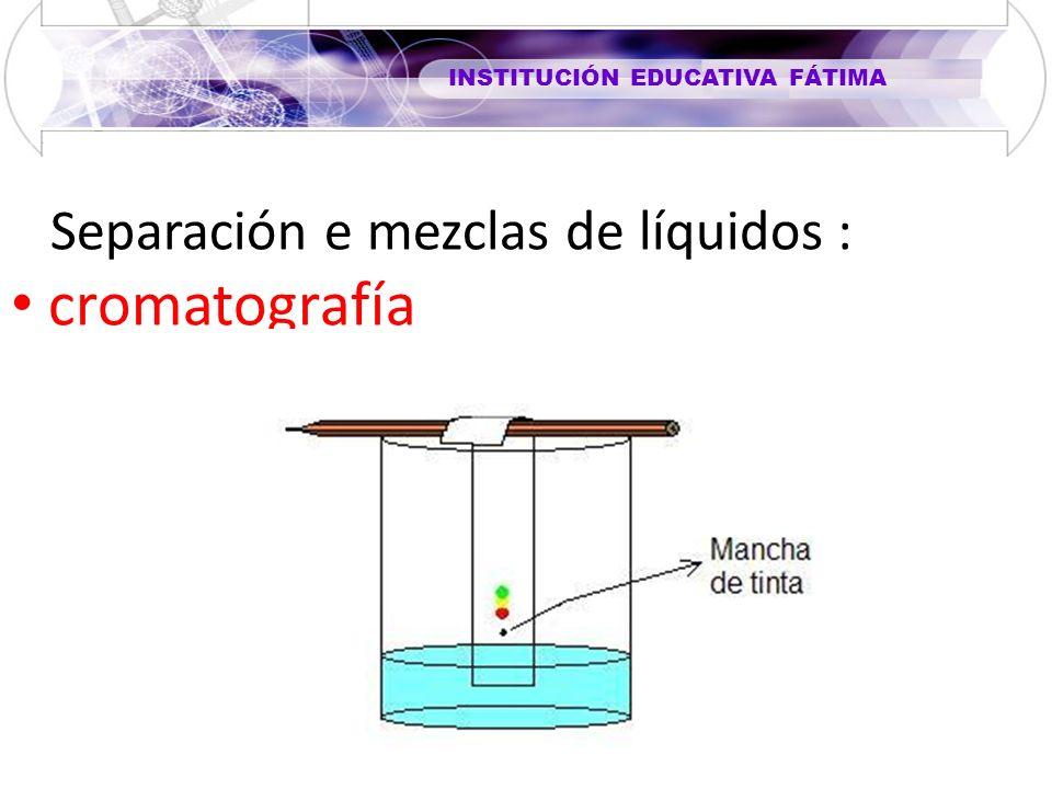 INSTITUCIÓN EDUCATIVA FÁTIMA Separación e mezclas de líquidos : cromatografía