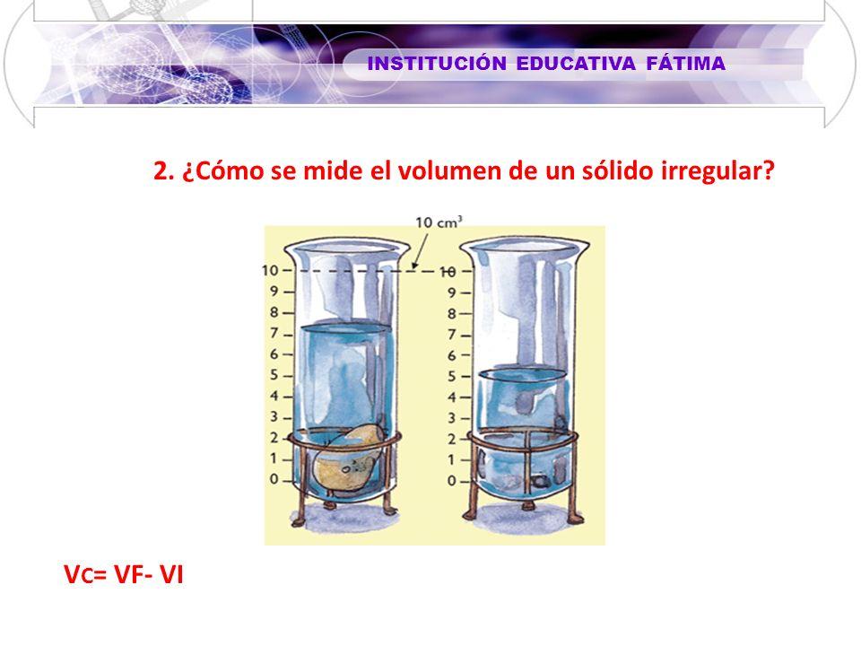 INSTITUCIÓN EDUCATIVA FÁTIMA 2. ¿Cómo se mide el volumen de un sólido irregular? V C = VF- VI