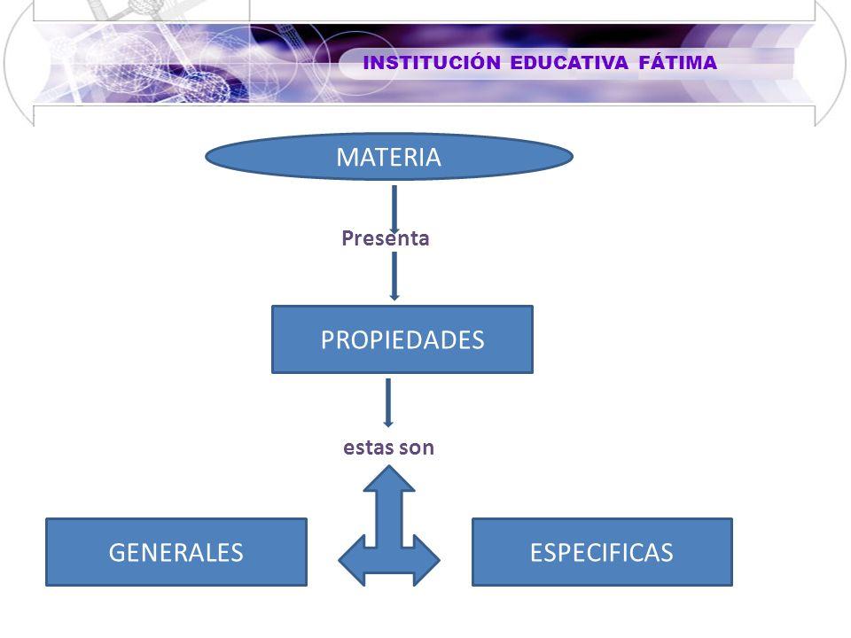 MATERIA Presenta PROPIEDADES estas son GENERALESESPECIFICAS