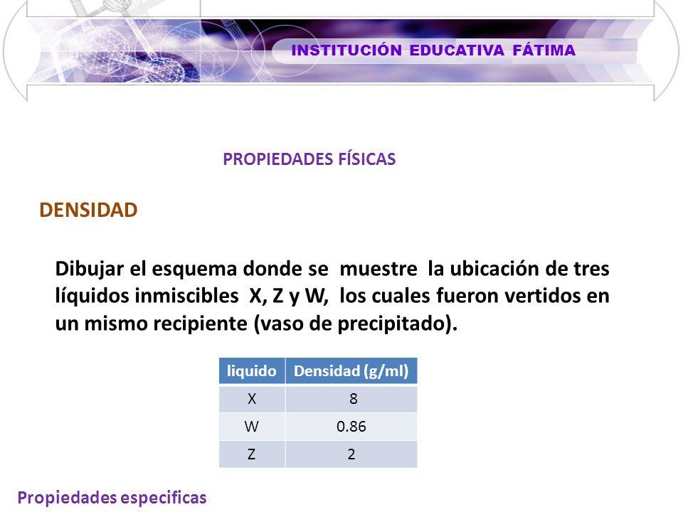 INSTITUCIÓN EDUCATIVA FÁTIMA PROPIEDADES FÍSICAS Propiedades especificas DENSIDAD Dibujar el esquema donde se muestre la ubicación de tres líquidos in