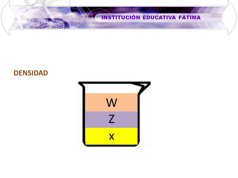 INSTITUCIÓN EDUCATIVA FÁTIMA DENSIDAD x Z W